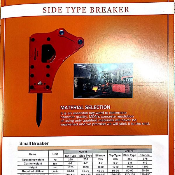 Side Type Breaker - Small Breaker